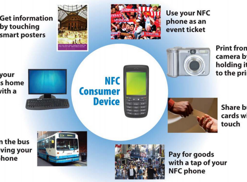 nfc-applications